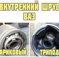 Замена внутренней гранаты