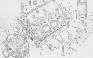 Ремонт двиготеля камаз