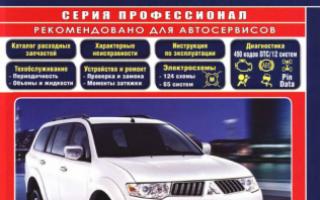 Книга по ремонту и обслуживанию паджеро спорт 2005г в