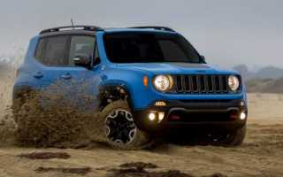 Jeep renegade отзывы