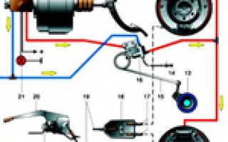 Ремонт автомобиля газ 31105 волга