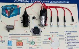 Ремонт система зажигания